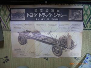 2008_02_18_toyoda_g1 018